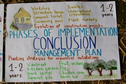 Conclusion of the project- phases of implementation, Slovakia, 2015 1