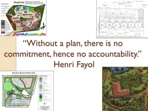 Why Permaculture Graphic quote