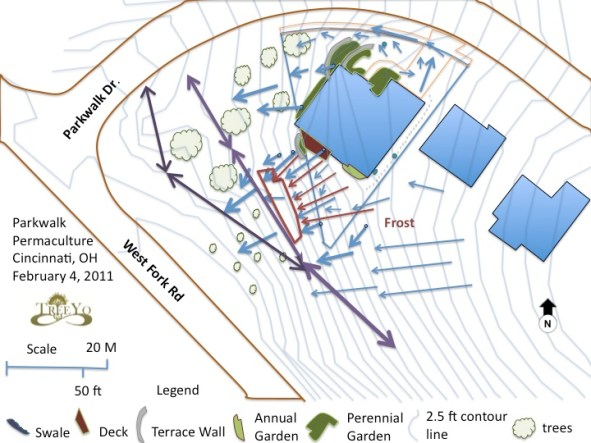 Permaculture flow analysis water, wildlife, frost