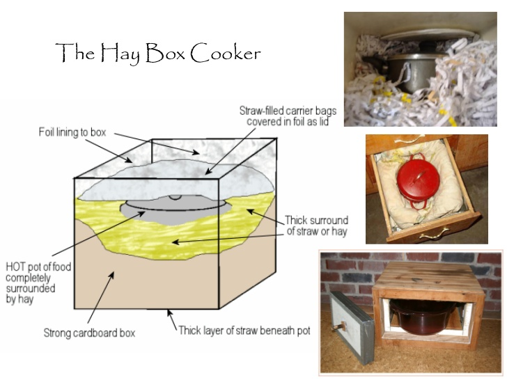 hay box cooker schematic