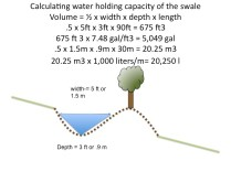 Swale volume calculations