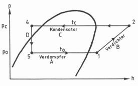 R134a Ph Diagram. Diagrams. Wiring Diagram Gallery