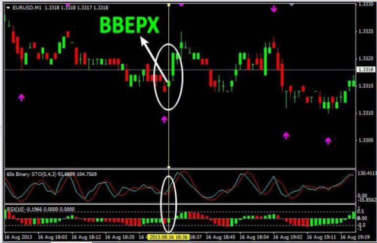 najbolje kriptovalute za investiranje danas trgovanje binarnim opcijama za malo ulaganja