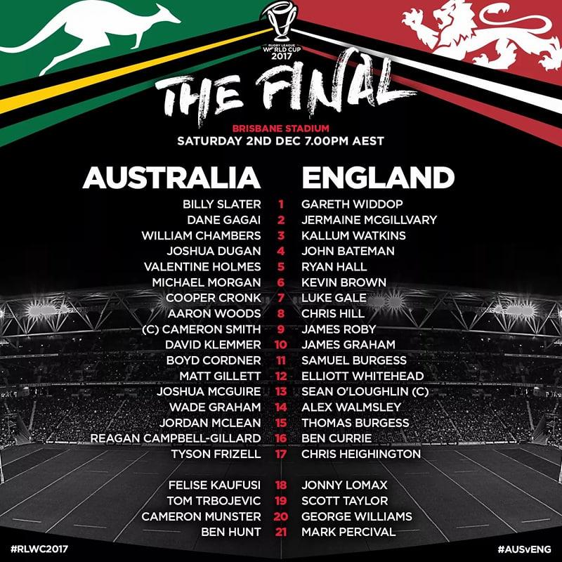Composition Australie Angleterre