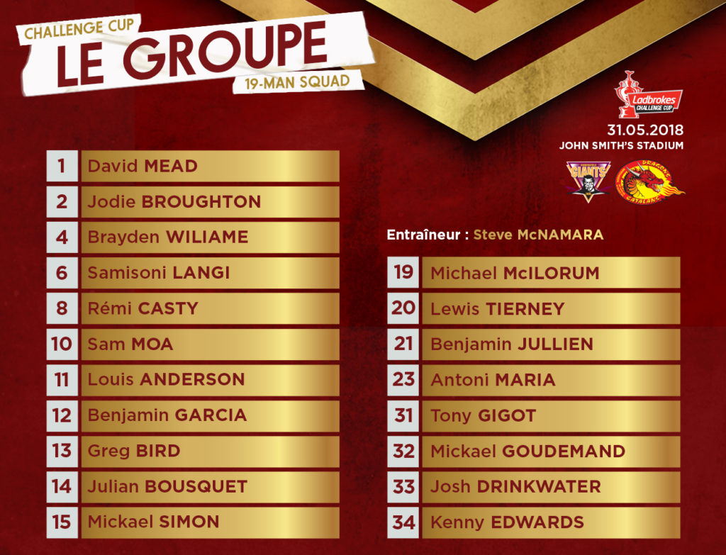 Groupe 19 Dragons Catalans Huddersfield