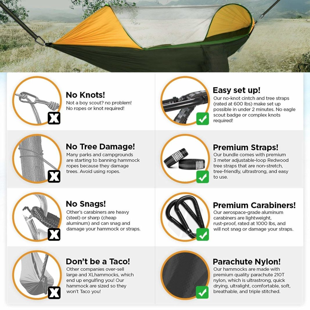 Etrol 2 Person Camping Hammock Review