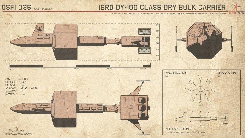 dy-100-navalchart01
