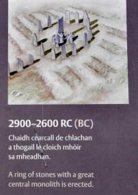 The original Callanish structure