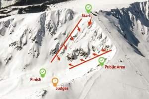 free ride freeride ski jasnà slovaquie