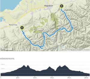 GPS-Profil