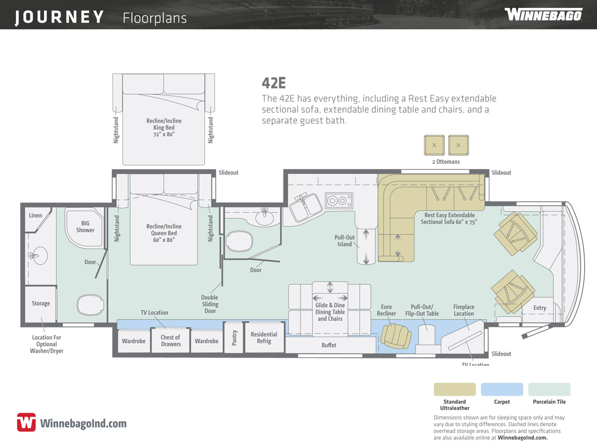 Picture of: 8 Keys To Choosing The Right Rv Floor Plan The First Time And 1 Area That Matters Less Than You Might Think Trek With Us