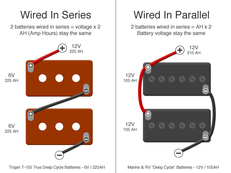 Volt Battery Wiring Diagram Hooking Up Batteries In Series Or Parallel