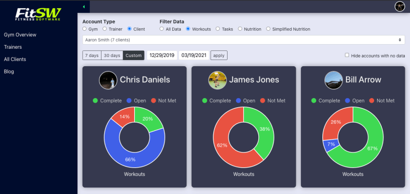 Extended Gym Compliance Dashboard (web)