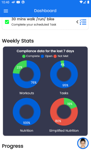 Client Compliance Dashboard on Web