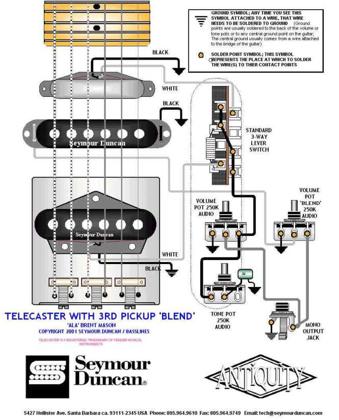 fender telecaster noiseless pickup wiring diagram wiring diagram fender noiseless strat pickups wiring diagram schematics and