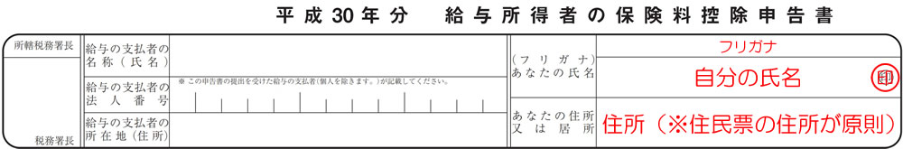 H30年分マルホ氏名図