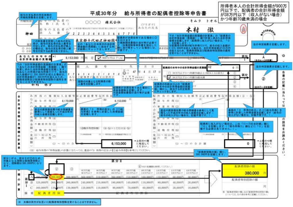 H30年分配偶者控除等申告書記載例国税庁