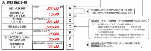 新医療費控除の明細書06