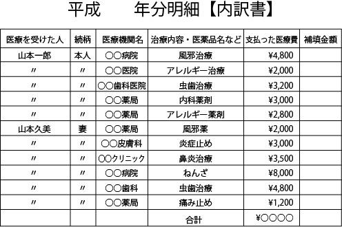 明細書内訳02