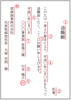 退職願_例文
