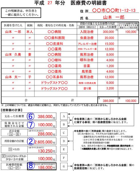 明細書例01