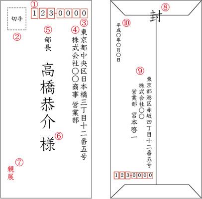 和封筒書き方01