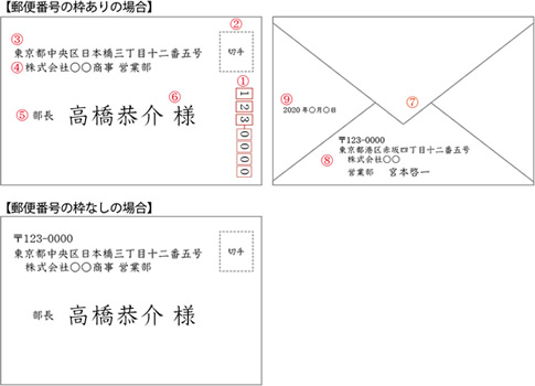 洋封筒書き方01