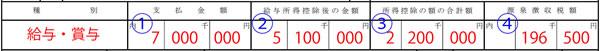 源泉徴収票H30年度101
