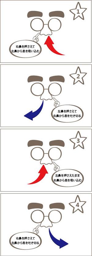 片鼻呼吸00