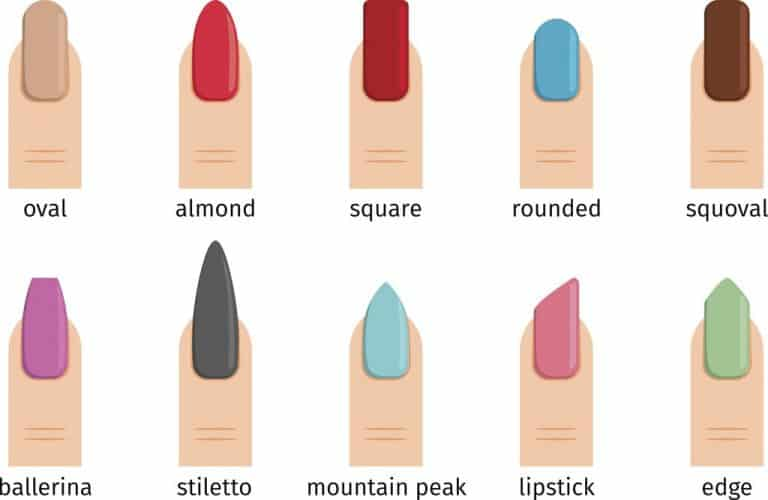Find out how the shape of your fingernails is related to your ...