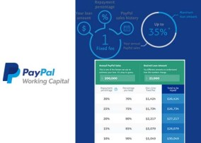 PayPal Working Capital - How Do I Get a Loan With PayPal Working Capital | PayPal Capital