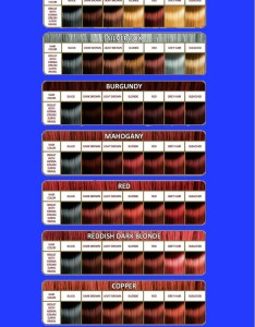 Wella hair color chart also rh trendhaircolor