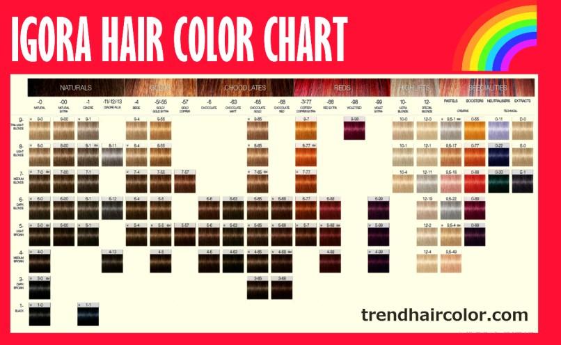 Schwarzkopf Viviance Hair Color Chart Zeenla