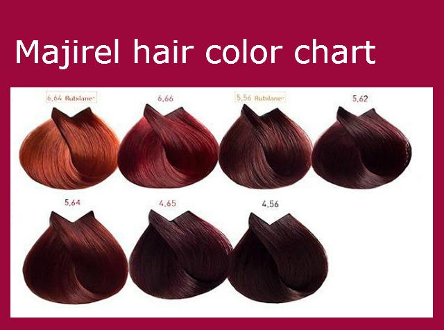 loreal professional hair color chart majirel