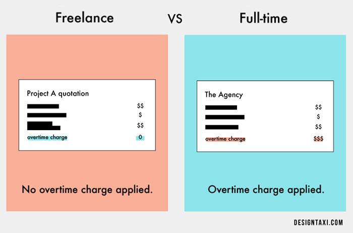 freelance-vs-full-time-designer-illustration-caisa-nilaseca-03-58049820df140-png__700