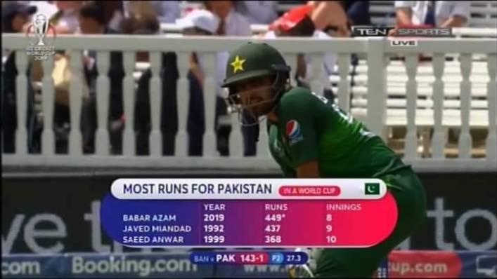 Babar Azam vs Virat Kohli | Worldcup Performance Comparison