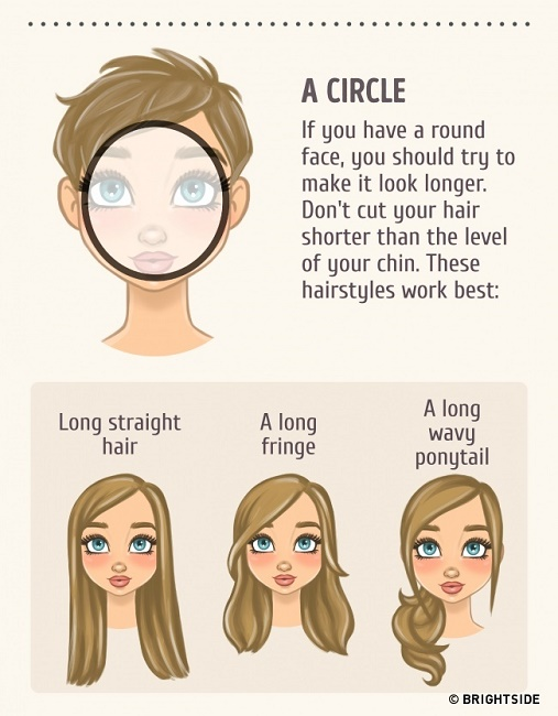 How To Know What Hairstyle Suits You Female Hair