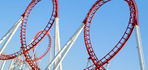 Top 10 Tallest Roller Coasters in the World