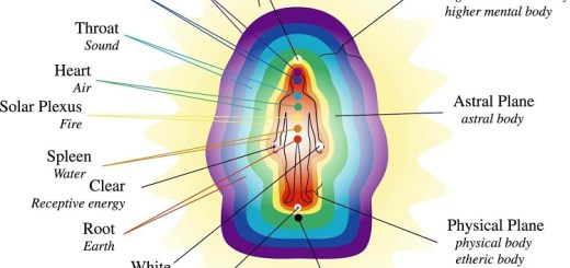 Aura – what each color means