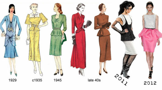 A journey through the 100 years of western women's fashion