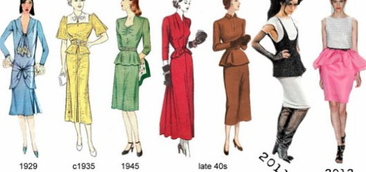 A journey through the 100 years of women's fashion