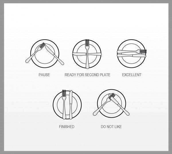 The way you position your utensils sends specific signals to the wait staff