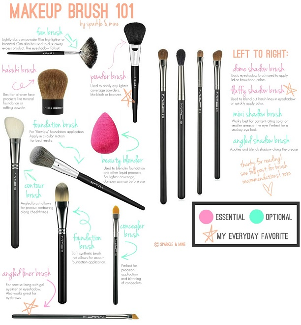Make up brush 101
