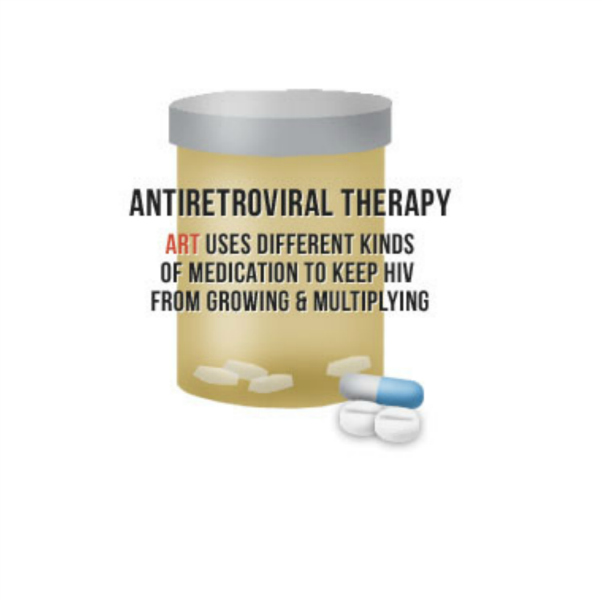 What is antiretroviral therapy?