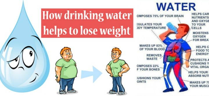 How can water consumption help you in losing weight?