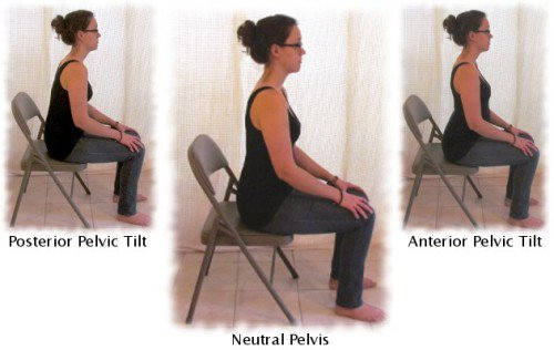 Sitting in a wrong posture