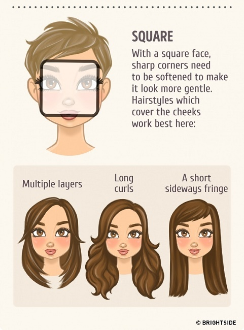 Want to know which hairstyle suits you best? Choose hairstyles ...