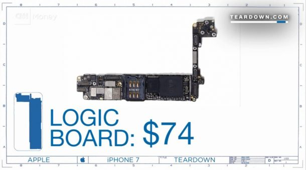 The logic board