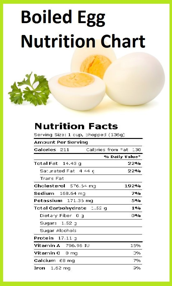 Boiled Eggs and Protein Diet Menu