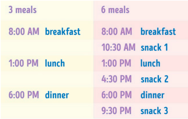breakfast schedule
